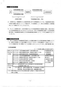 災害からの安全な京都づくり条例005
